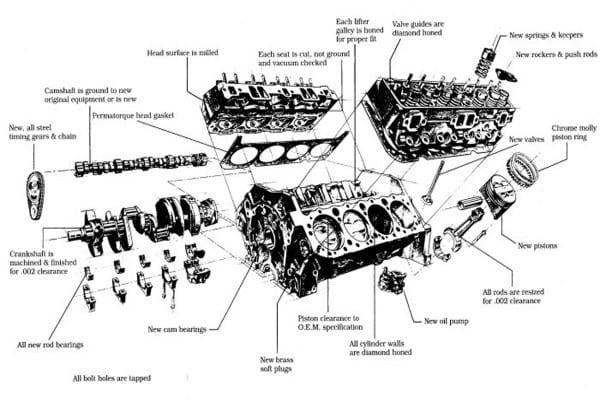 1987 Chevy 350 Engine Diagram