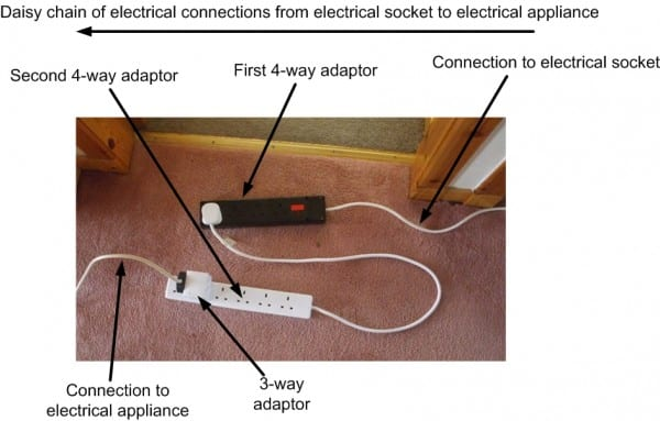 Wiring Electrical Outlets Daisy Chain
