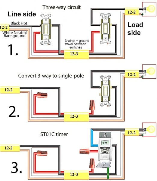 Double Pole Switch Wiring Diagram Wonderful Appearance Way Circuit