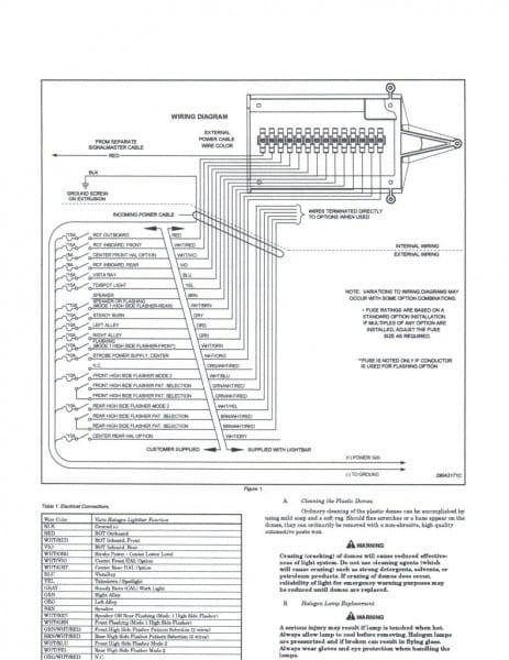 Whelen Edge Light Bar Wiring Diagram