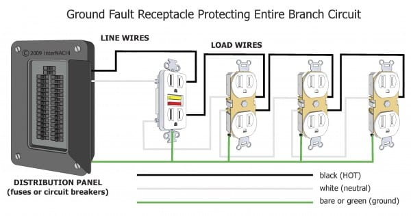 Electrical Panel Board Wiring Diagram Pdf