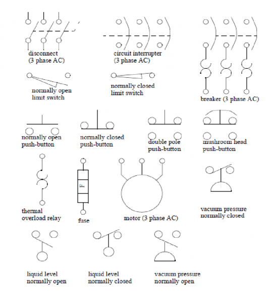 Electrical Wiring Diagram Switches Symbols Industrial Best Of