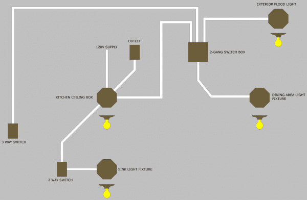 2 Gang Switch Box Wiring Diagram