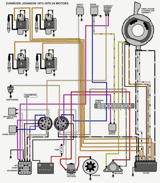 Evinrude Power Pack Wiring Diagram Image