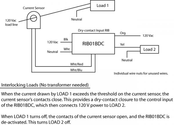 Rib Wire Diagram
