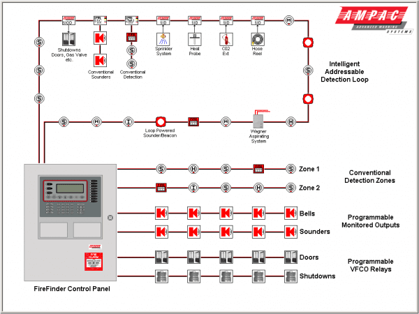 tomberlin crossfire wiring diagram    diagram    fire alarm system     diagram    fire alarm system