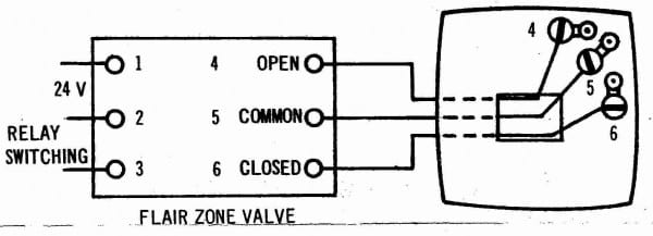 Zone Valve Wiring Installation & Instructions  Guide To Heating