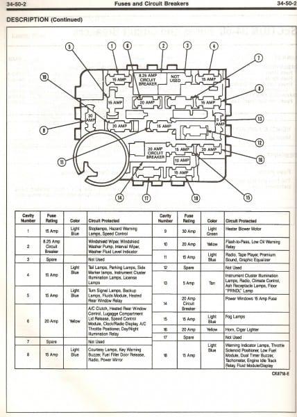 1996 Ford Fuse Box Diagram