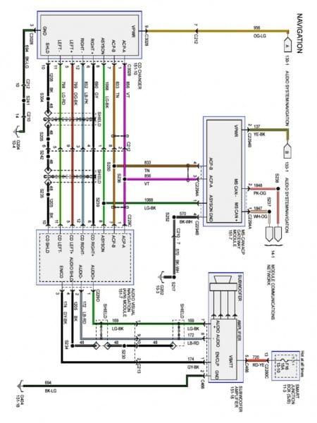 Ford Radio Wiring Harness Diagram Beautiful Best Ford Transit