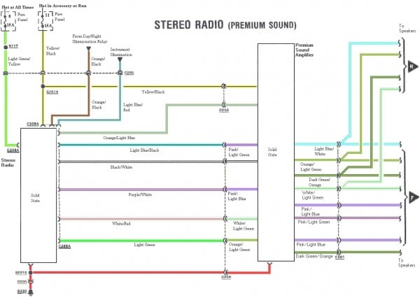 ✦diagram based✦ dual stereo wiring diagram 1997 ford ranger completed  diagram base ford ranger - obert.skye.tapediagram.pcinformi.it  diagram based completed edition - pcinformi
