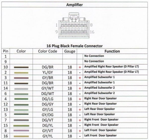 Ford Stereo Wiring Harness Diagram Wire Color Code And New Webtor