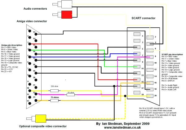 Vga Cable Diagram Pdf