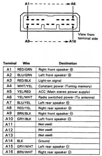 1996 Honda Accord Stereo Wiring Diagram
