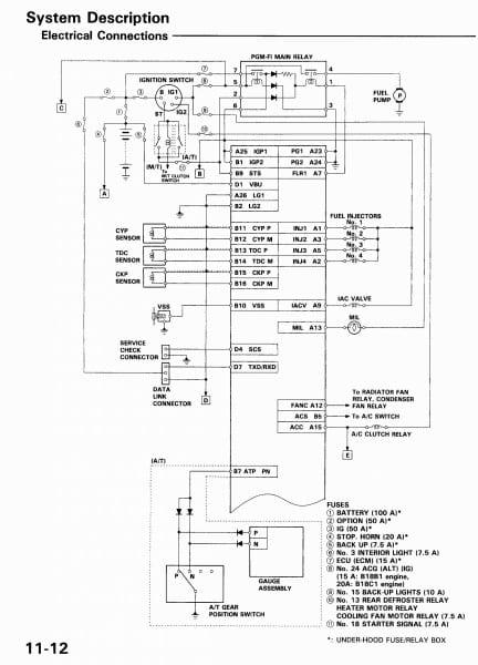 1995 Accord Fuse Box Wiring Diagram