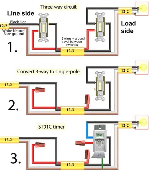 How To Install A Double Pole Switch Simple 2 Wiring Diagram In For