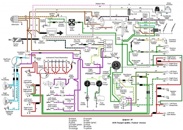Electrical Wiring Diagram Of Automotive