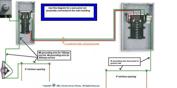 How To Wire A Garage Diagram Wiring In For Wiring Diagram Best Of