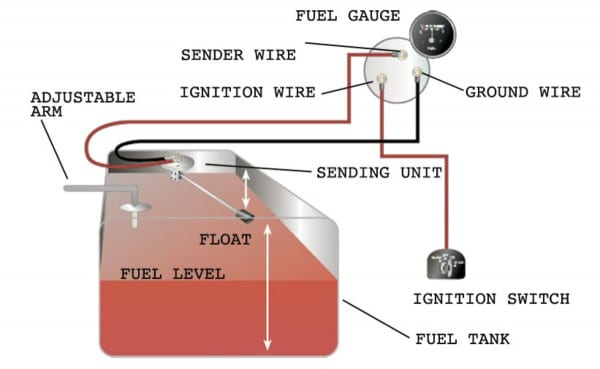 How To Wire A Fuel Gauge