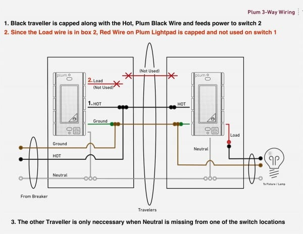 Ibanez Wiring Diagram 3 Way Switch Valid 5 Way Light Switch Wiring
