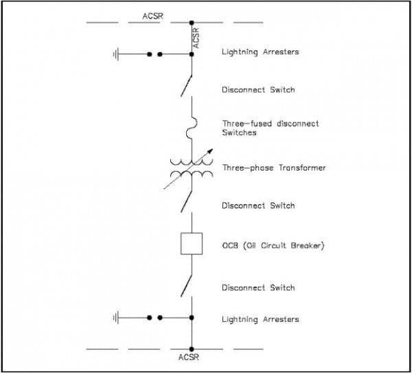 Substation One Line Electrical Diagram Symbols