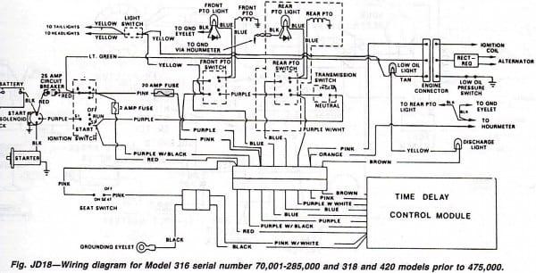 John Deere 7 Pin Plug Wiring Diagram Free Download