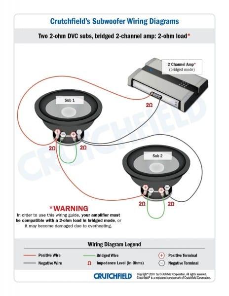 Kicker Cvr 12 2 Ohm Wiring Diagram Fresh Outstanding Dual Voice