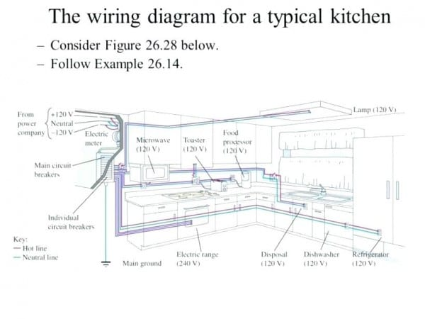 Kitchen Wiring Houston