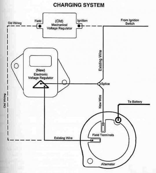 Powermaster Alternator Wiring Diagram Mopar