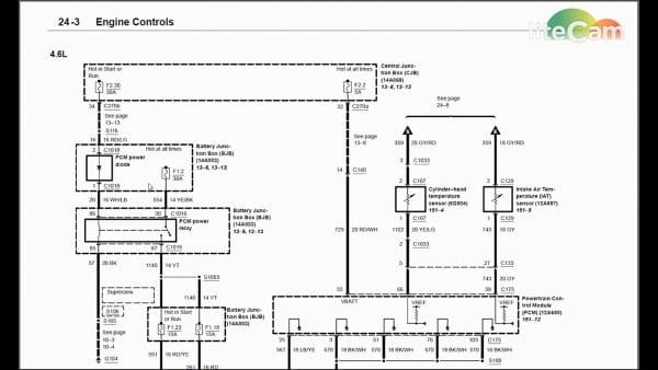 Wiring Diagram Diagnostics  1  2003 Ford F