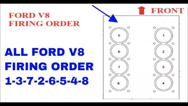 Ford V8 Firing Order 1