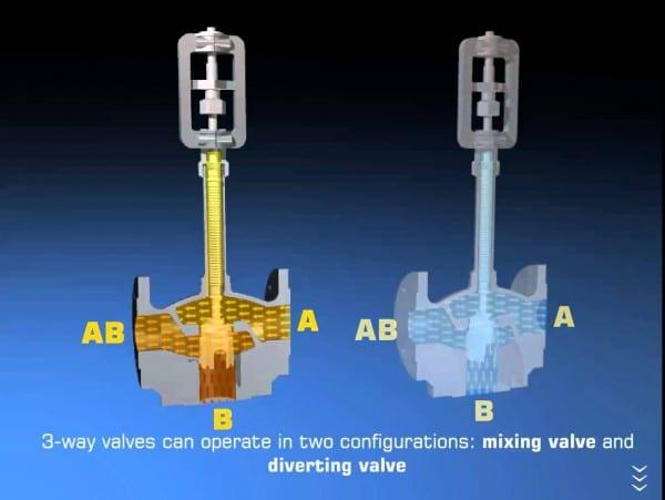 Baelz Control Valves (2