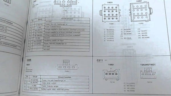 2002 Ford Ranger Electrical Wiring Diagrams Manual Factory Oem