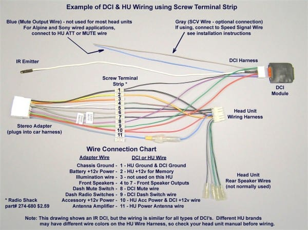 Alpibe Car Stereo Wiring Ada Yerharness Cpnnext The Colors Diagram - Database