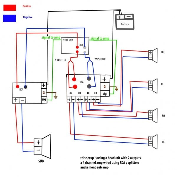 Mono Amp To Sub Plus 4 Channel Speakers Wiring Diagram Lovely For