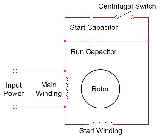 Start Capacitor Diagram