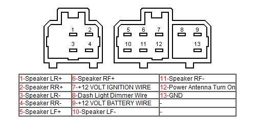 Radio Wiring Diagram For 1996 Nissan Maxima