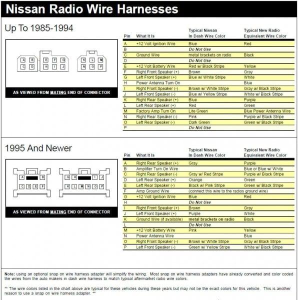 Pioneer Car Radio Wire Colors