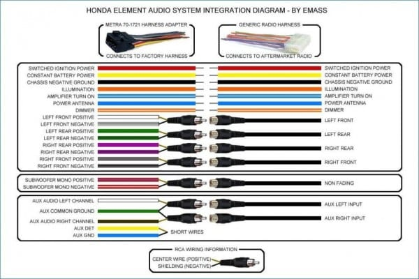 Pioneer Stereo Deh 1900mp Wiring Color Codes