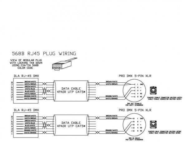 5 Pin Dmx Wiring Diagram