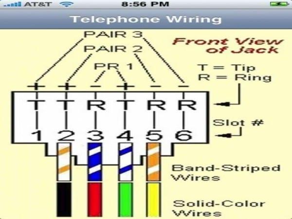 Rj11 Rj45 Cable Wiring Diagram