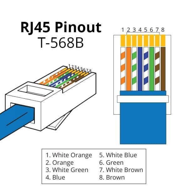 Rj45 B Wiring