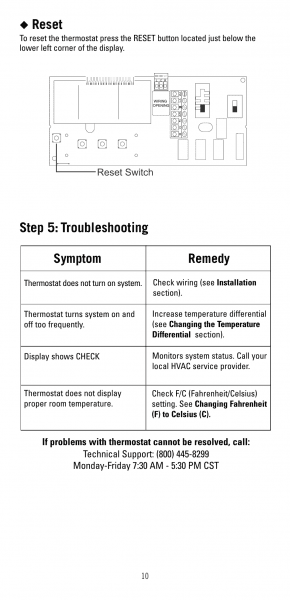 Reset, Step 5  Troubleshooting, Symptom Remedy