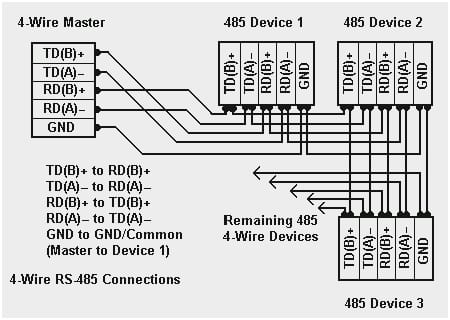 rs485 2 wire to 4 wire2wire Rs485 Wiring Diagram 2wire Circuit Diagrams #3