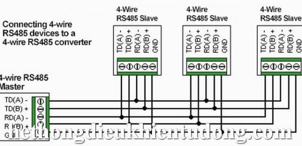 rs485 2 wire to 4 wire