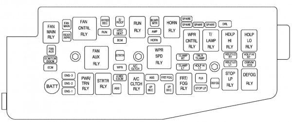 2008 Saturn Vue Fuse Box Diagram