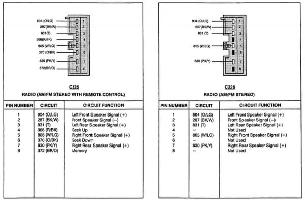 1997 Ford F150 Xlt Stereo Wiring Diagram