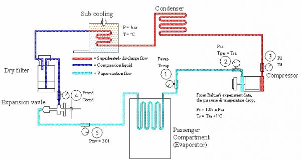 Car Air Conditioning System Diagram