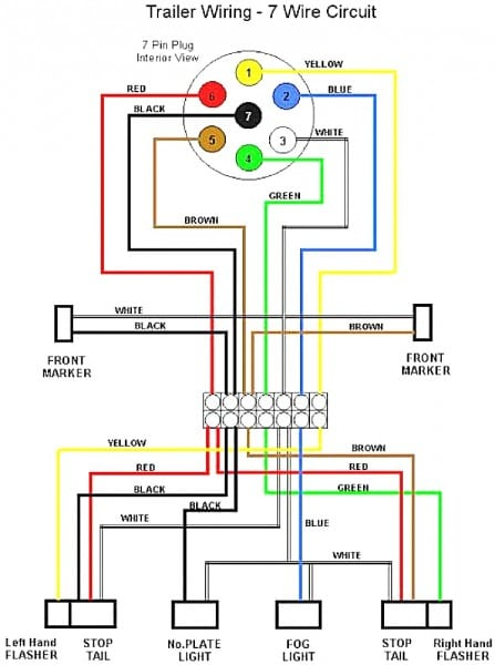 Semi Trailer Wiring Diagram Exquisite Bright Plug Tractor In