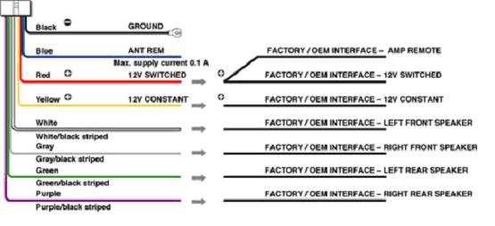 Sony Xplod Deck Wiring Diagram