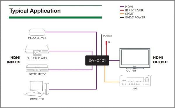 Hdmi Matrix Wiring Diagram